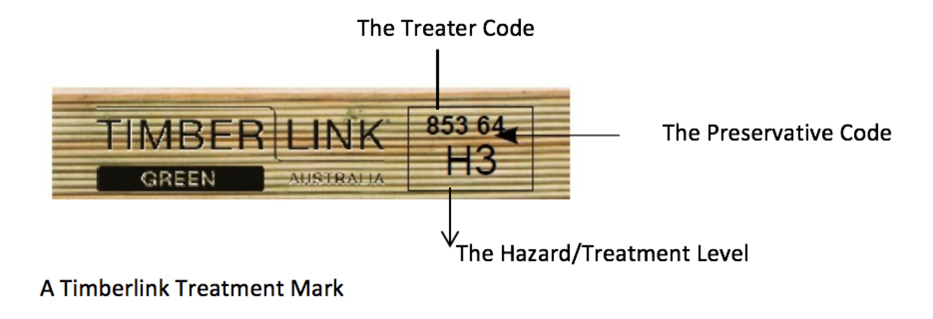 timberlink treatment mark